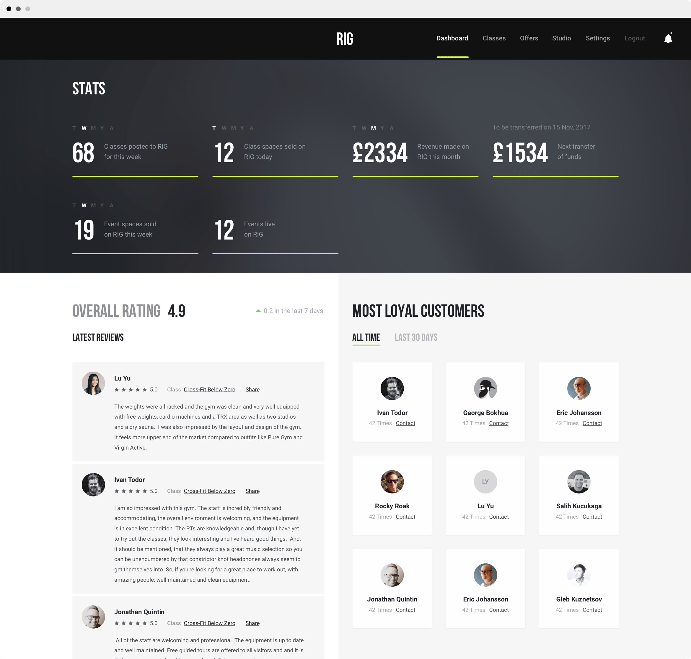 rig_web_01_dashboard@2x